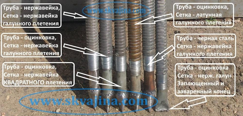 Разновидности фильтров на абиссинский колодец